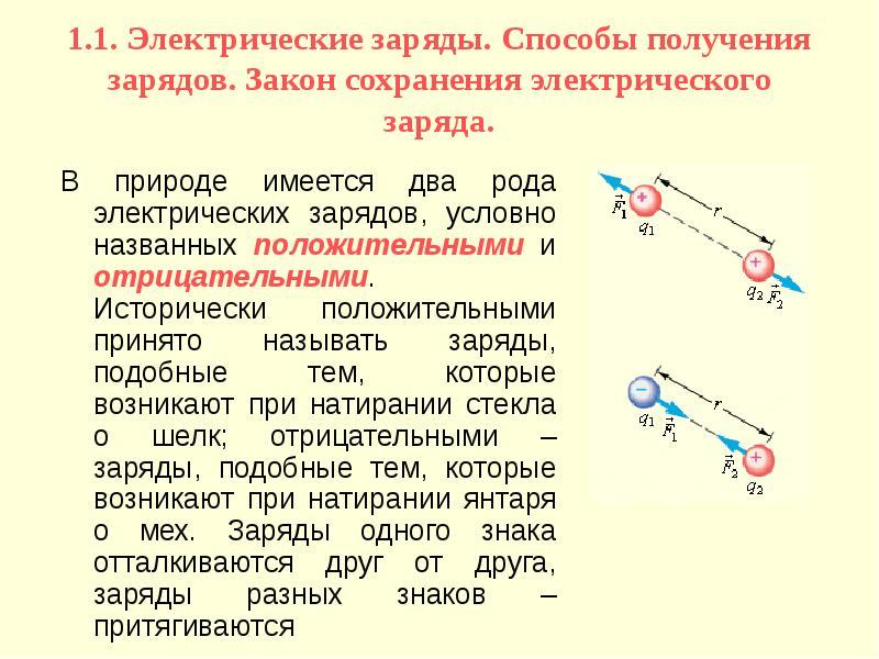 1. 1. Электрические заряды. Способы получения зарядов. Закон сохранения электрического заряда. В при