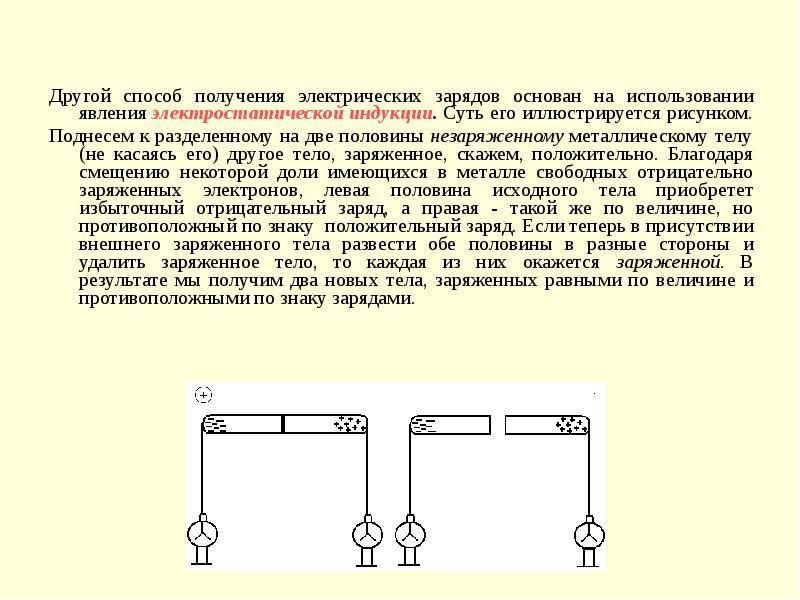 Другой способ получения электрических зарядов основан на использовании явления электростатической ин