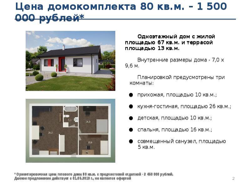 Цена домокомплекта 80 кв. м. – 1 500 000 рублей*