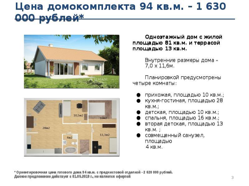 Цена домокомплекта 94 кв. м. – 1 630 000 рублей*
