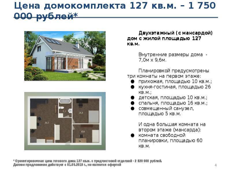 Цена домокомплекта 127 кв. м. – 1 750 000 рублей*