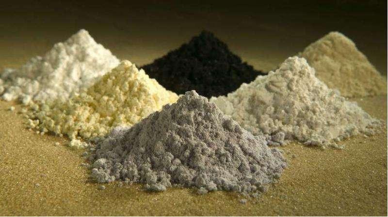 Изучение геохимических свойств редкоземельных элементов, слайд 7