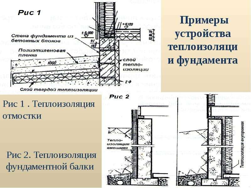 Примеры устройства теплоизоляции фундамента