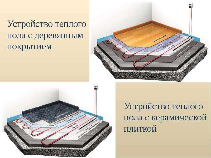 Архитектурные конструкции зданий с энергоэффективными свойствами, слайд 15