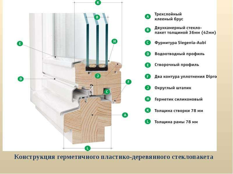 Конструкция герметичного пластико-деревянного стеклопакета