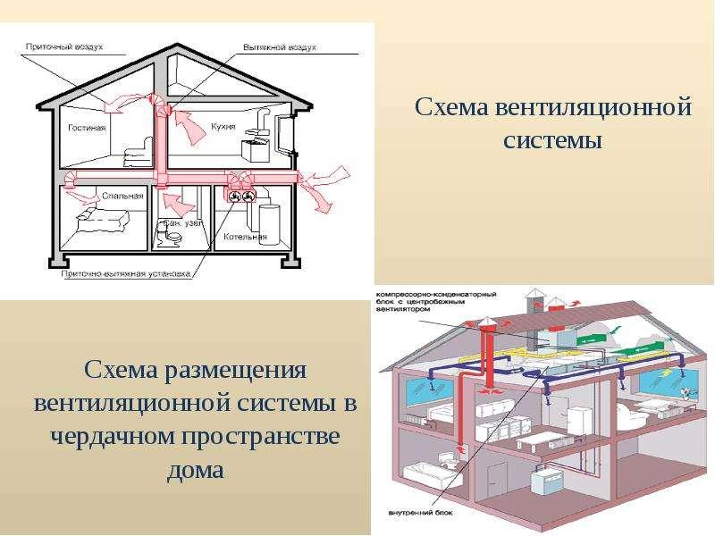Архитектурные конструкции зданий с энергоэффективными свойствами, слайд 34