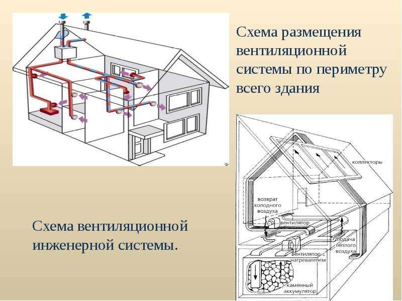 Архитектурные конструкции зданий с энергоэффективными свойствами, слайд 35