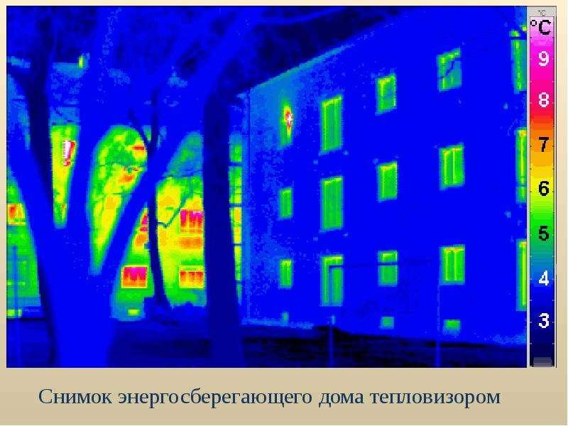 Архитектурные конструкции зданий с энергоэффективными свойствами, слайд 5