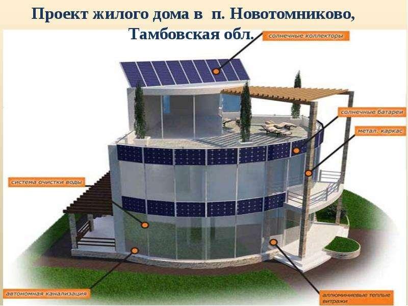 Архитектурные конструкции зданий с энергоэффективными свойствами, слайд 45