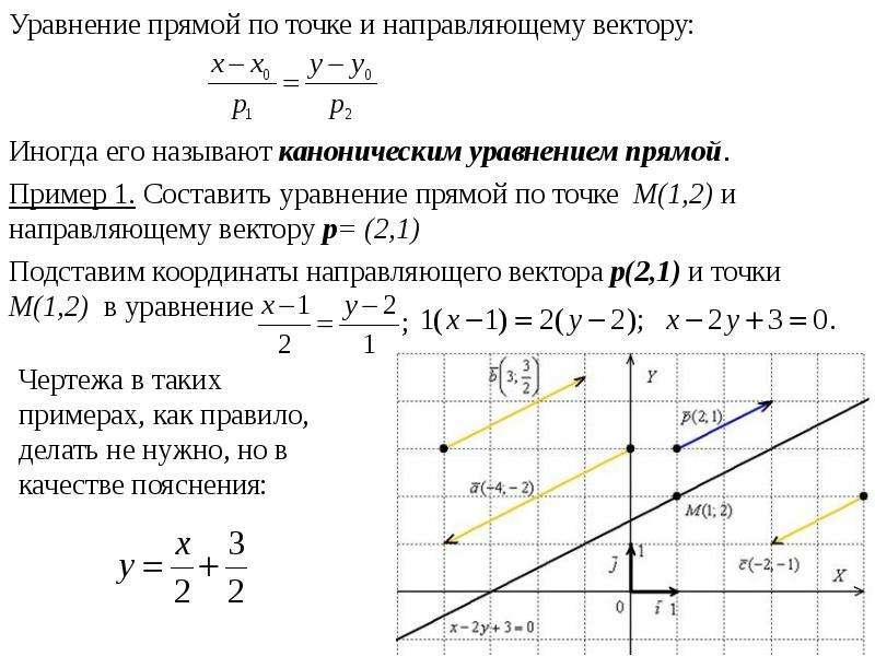 Уравнение прямой по точке и направляющему вектору: Уравнение прямой по точке и направляющему вектору