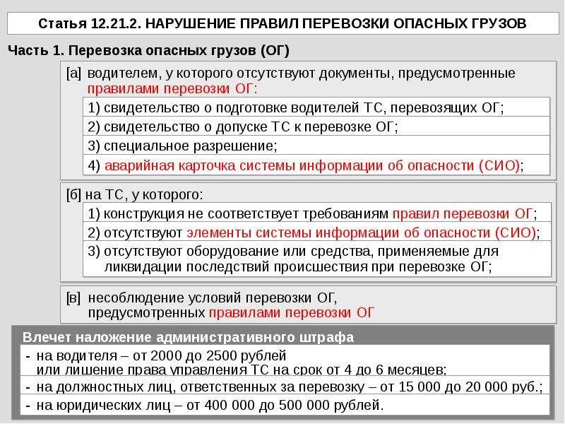 Статья 12. 21. 2. НАРУШЕНИЕ ПРАВИЛ ПЕРЕВОЗКИ ОПАСНЫХ ГРУЗОВ