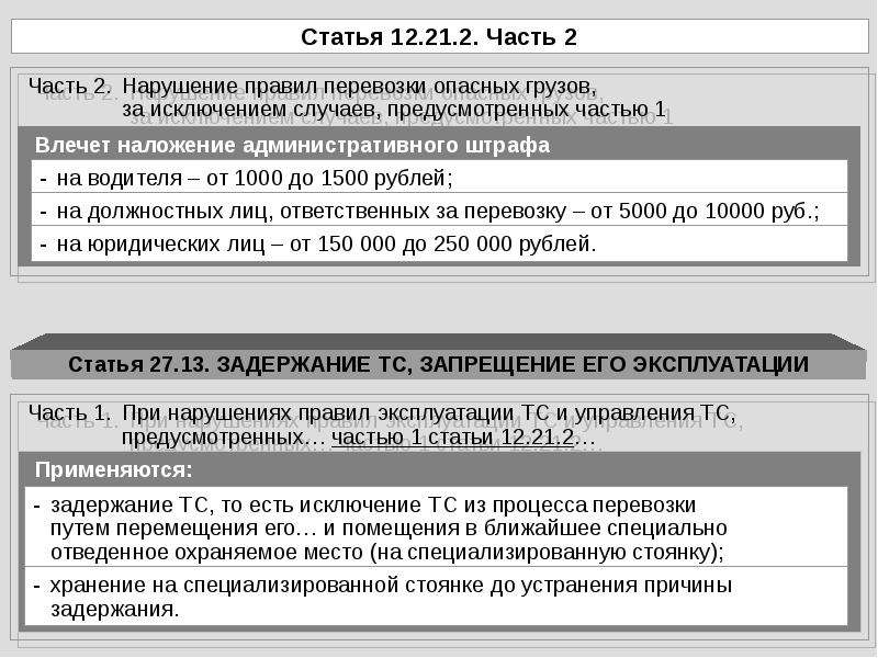 Статья 12. 21. 2. Часть 2