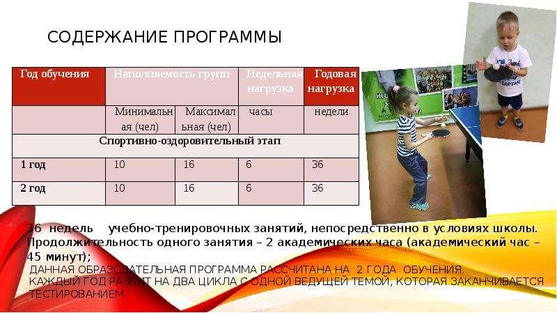 Содержание программы 36 недель учебно-тренировочных занятий, непосредственно в условиях школы. Продо