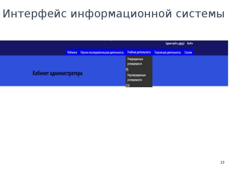 Информационная система построения рейтинга студентов в вузе, слайд 6