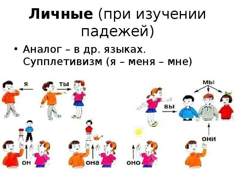 Личные (при изучении падежей) Аналог – в др. языках. Супплетивизм (я – меня – мне)