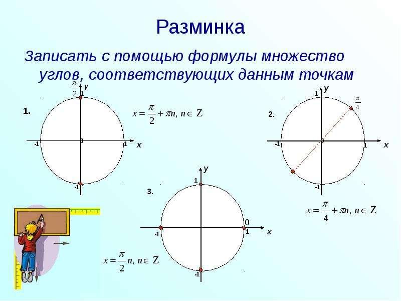 Разминка Записать с помощью формулы множество углов, соответствующих данным точкам