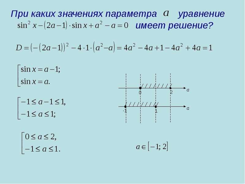 Решение простейших тригонометрических уравнений с помощью единичной окружности, рис. 11