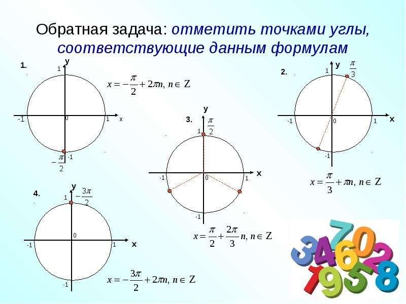 Обратная задача: отметить точками углы, соответствующие данным формулам