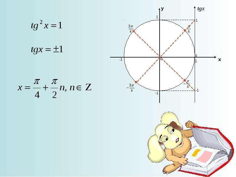 Решение простейших тригонометрических уравнений с помощью единичной окружности, рис. 7