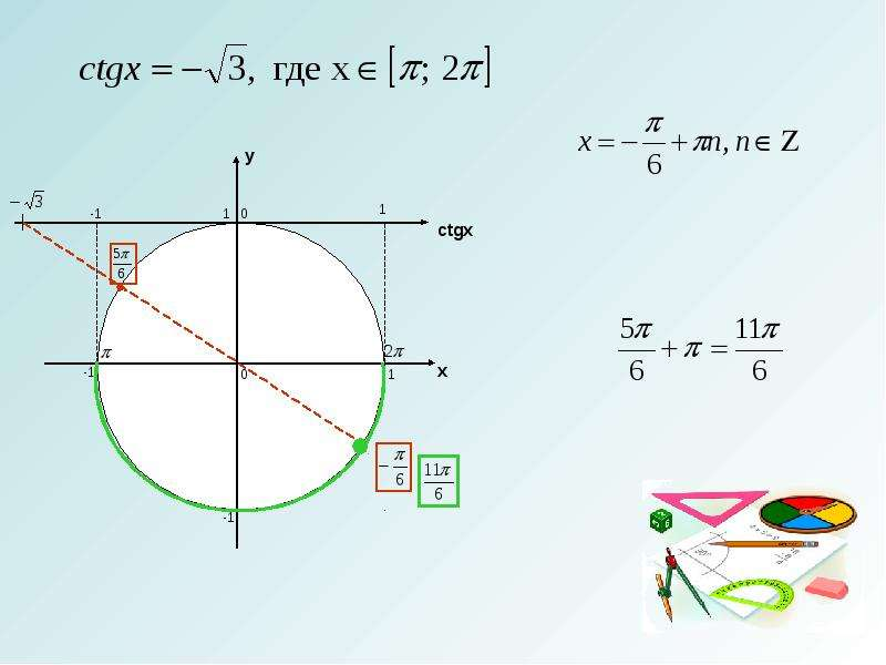 Решение простейших тригонометрических уравнений с помощью единичной окружности, рис. 8