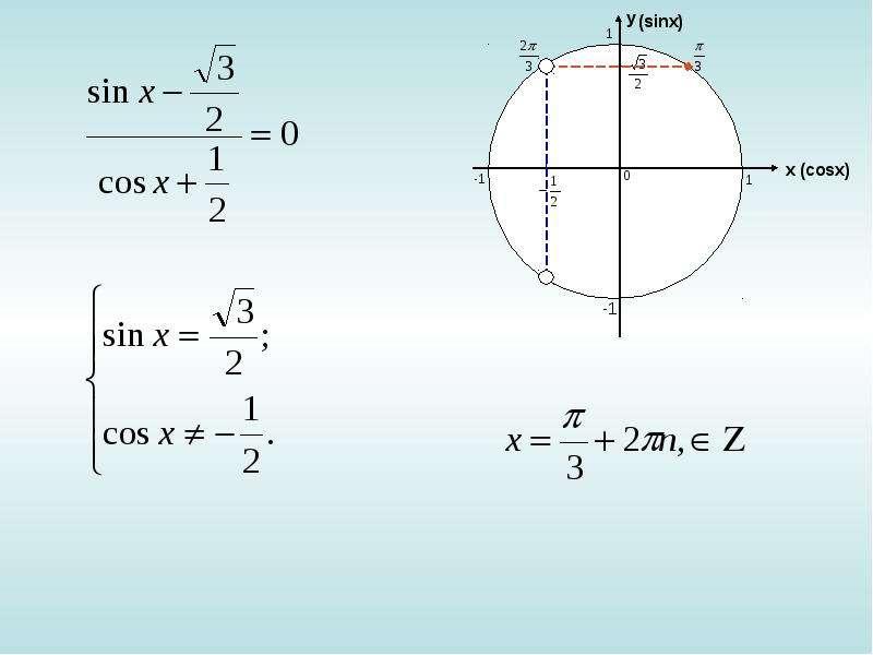 Решение простейших тригонометрических уравнений с помощью единичной окружности, рис. 10
