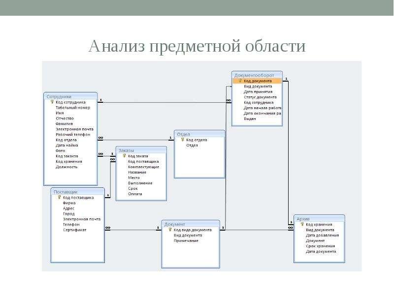 предметная область картинки для презентации техника