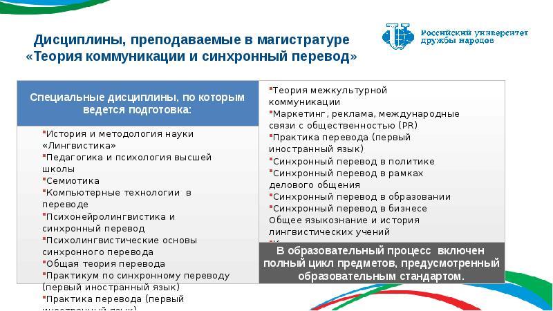 Дисциплины, преподаваемые в магистратуре «Теория коммуникации и синхронный перевод»