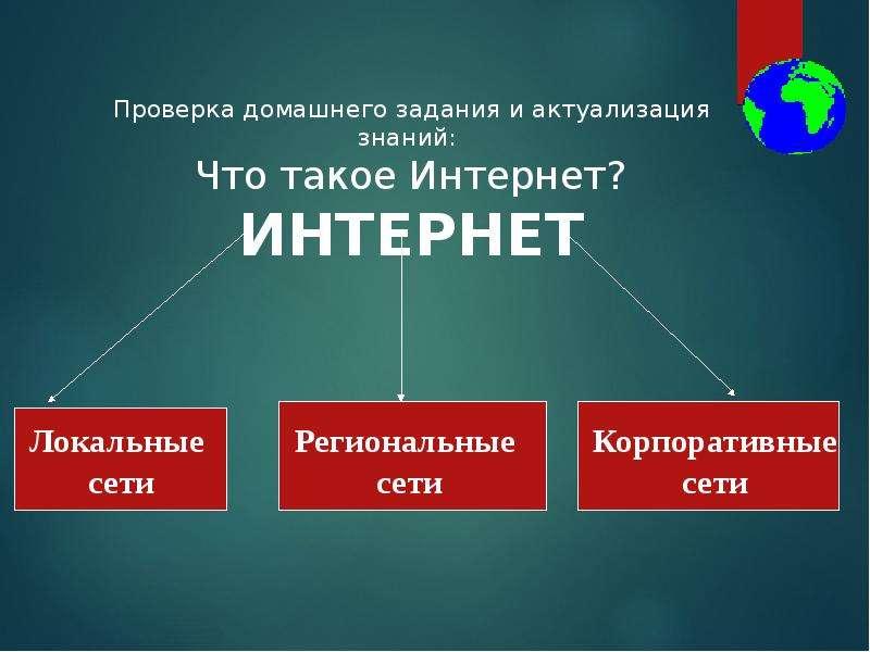 Изображение и название топологии сети, слайд 2