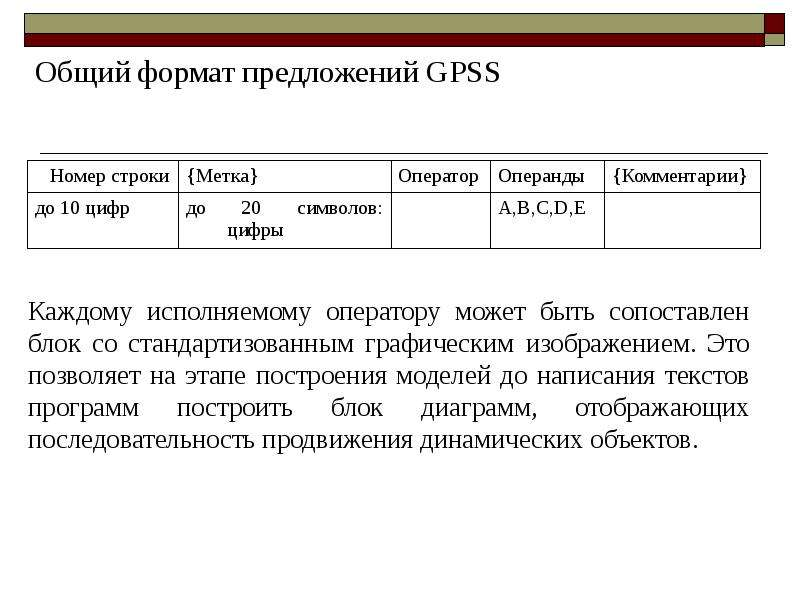 Общий формат предложений GPSS Общий формат предложений GPSS