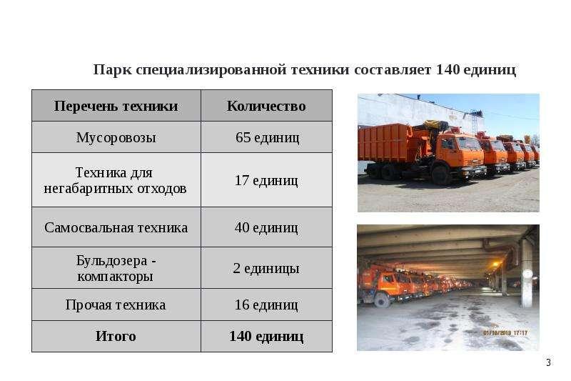 Модернизация системы управления твердыми бытовыми отходами Карагандинской области, рис. 3