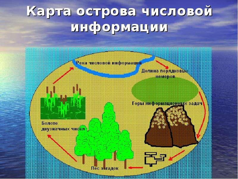 Карта острова числовой информации