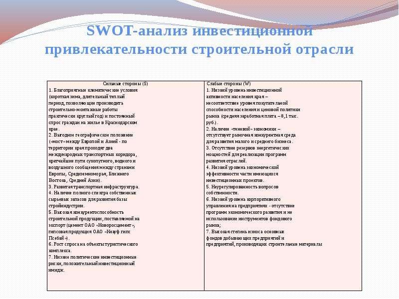 SWOT-анализ инвестиционной привлекательности строительной отрасли