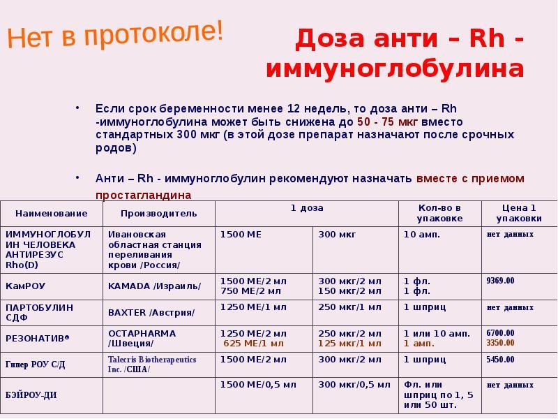Доза анти – Rh - иммуноглобулина Если срок беременности менее 12 недель, то доза анти – Rh -иммуногл