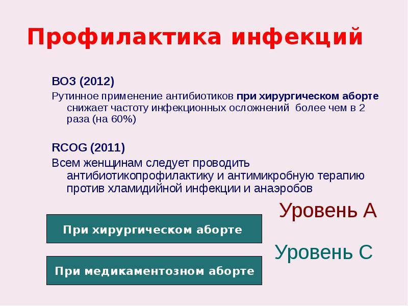 Профилактика инфекций ВОЗ (2012) Рутинное применение антибиотиков при хирургическом аборте снижает ч