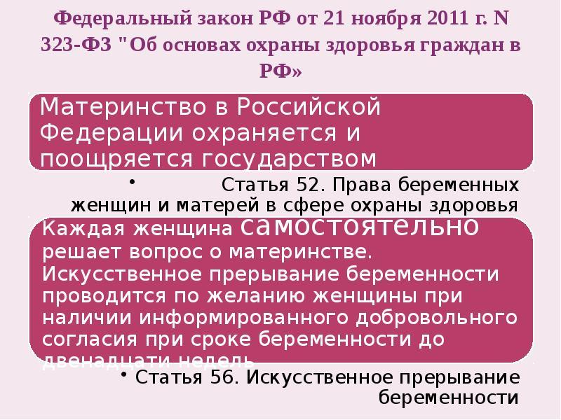 """Федеральный закон РФ от 21 ноября 2011 г. N 323-ФЗ """"Об основах охраны здоровья граждан в РФ»"""