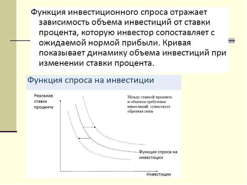 Анализ потребления, сбережений и инвестиций как составной части совокупного спроса, рис. 27