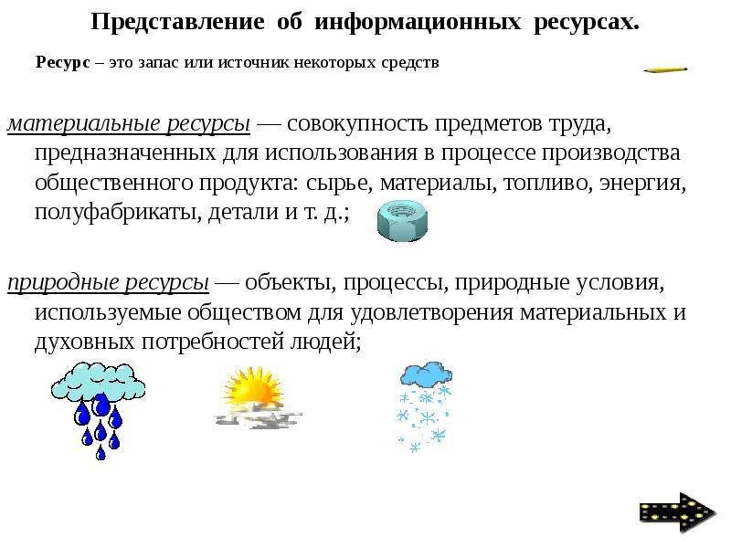 Представление об информационных ресурсах. материальные ресурсы — совокупность предметов труда, предн