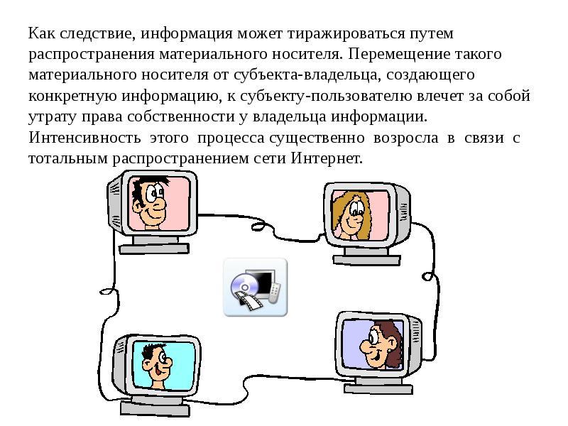 Как следствие, информация может тиражироваться путем распространения материального носителя. Перемещ