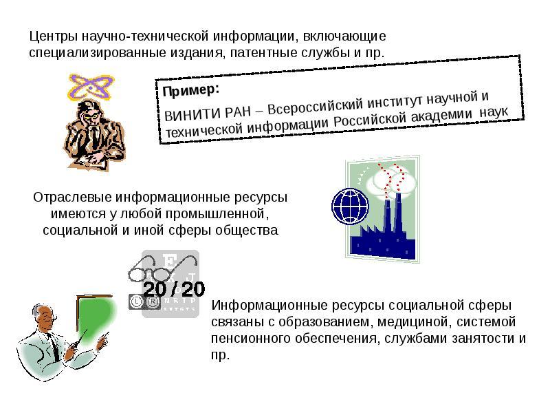 Информационные ресурсы. Этические и правовые нормы информационной деятельности, слайд 8