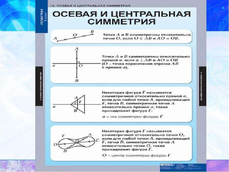 Осевая и центральная симметрия. Симметрия в природе, слайд 6