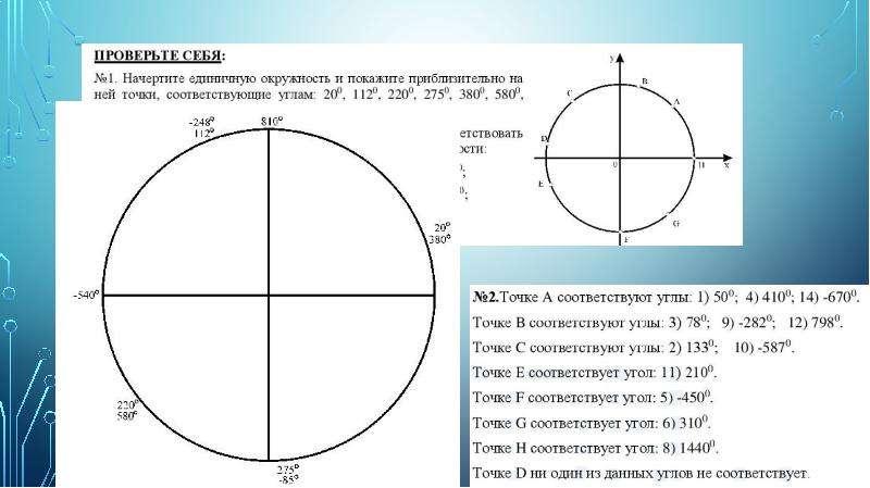 Бесплатный интенсив по тригонометрии, слайд 3
