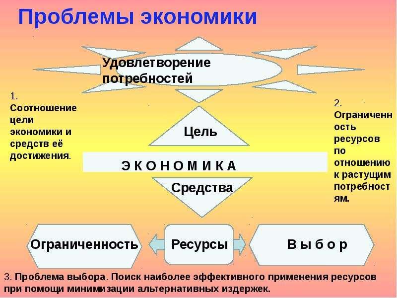 Предмет и метод экономической теории, ее практическое значение в системе экономических наук, слайд 15