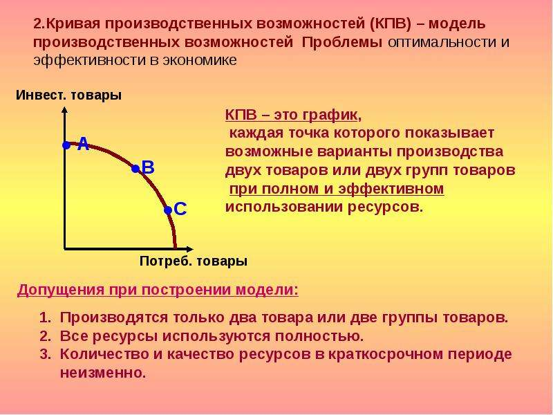 2. Кривая производственных возможностей (КПВ) – модель производственных возможностей Проблемы оптима
