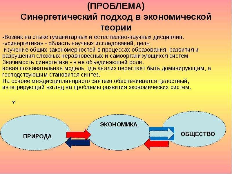 (ПРОБЛЕМА) Синергетический подход в экономической теории
