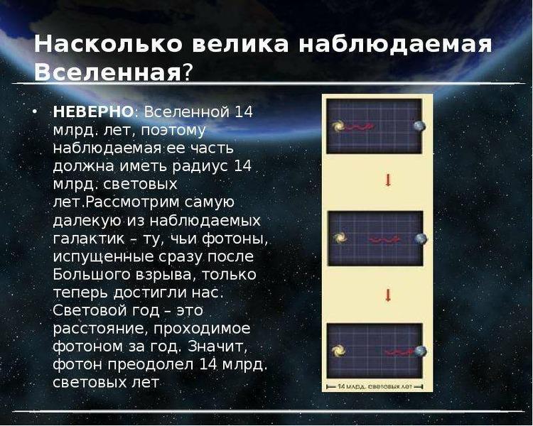 Насколько велика наблюдаемая Вселенная? НЕВЕРНО: Вселенной 14 млрд. лет, поэтому наблюдаемая ее част