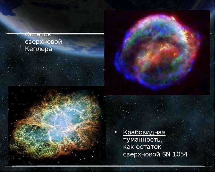 Крабовидная туманность, как остаток сверхновой SN 1054