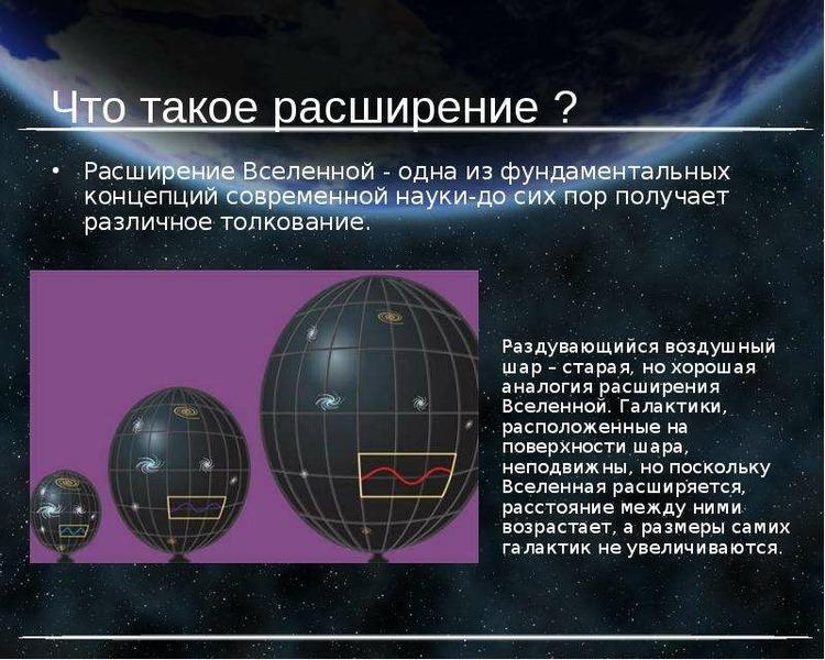 Что такое расширение ? Расширение Вселенной - одна из фундаментальных концепций современной науки-до