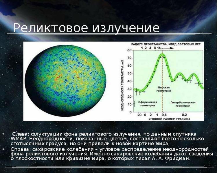 Реликтовое излучение Слева: флуктуации фона реликтового излучения, по данным спутника WMAP. Неодноро