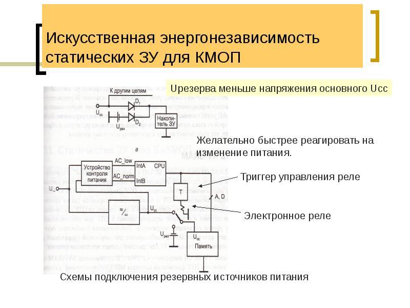 Искусственная энергонезависимость статических ЗУ для КМОП