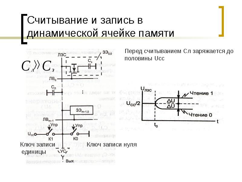 Считывание и запись в динамической ячейке памяти